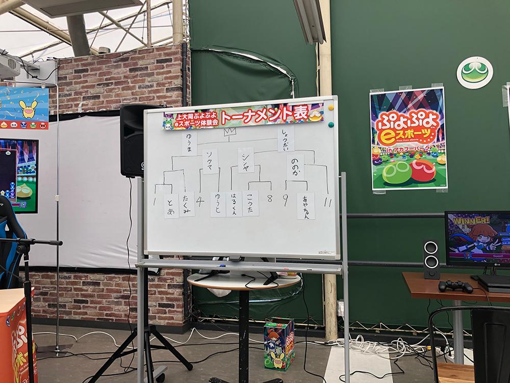 小学生の部 トーナメント表